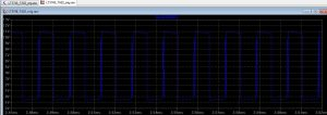 Voltage across the D1 diode over time.  Zoomed in to better see the waveform.
